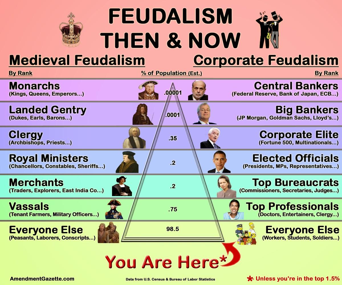 Modern feudalism: tenant vs. landlord