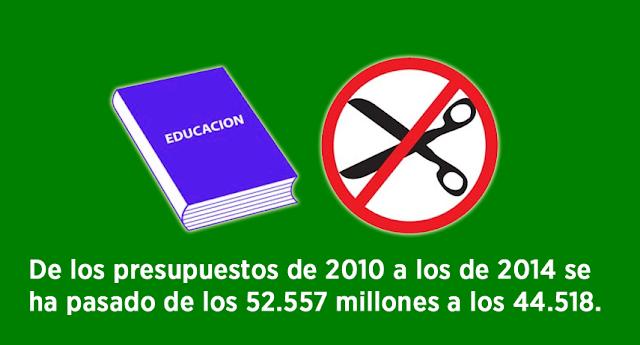 España recorta un 15% la inversión en Educación pública en apenas cinco años
