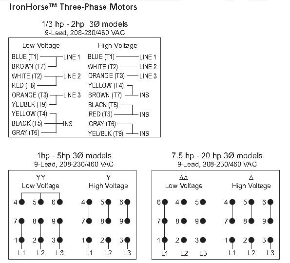9 Lead Wiring Diagram Single Phase 120v  Primary 480v