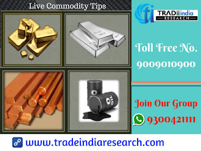 Live Commodity Tips