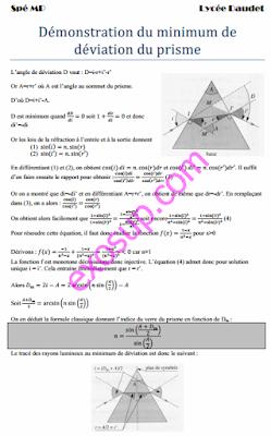 démonstration du minimum de déviation du prisme