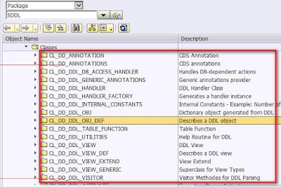 SAP ABAP Tutorials and Materials, SAP ABAP Guide