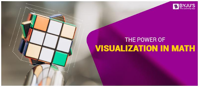 The Power of Visualization in Math