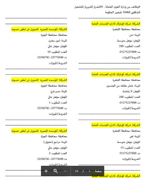 الحكومة المصرية تعلن عن 18000 فرصة عمل بالنشرة القومية للتشغيل 8 / 8 / 2017