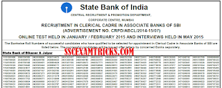 SBI Associate Bank Clerk Final Result 2015