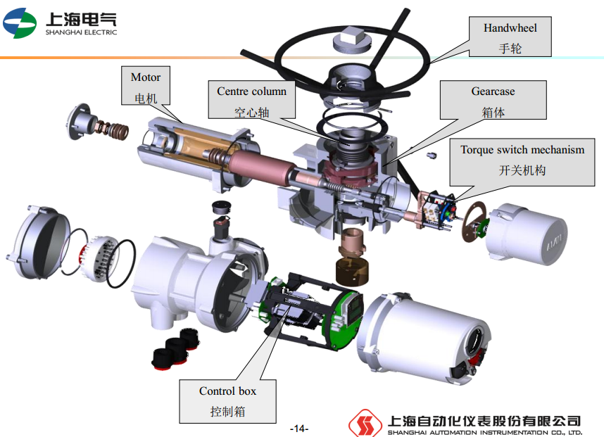 Calibration of shangyi ai mi actuator motor operational for How motor operated valve works