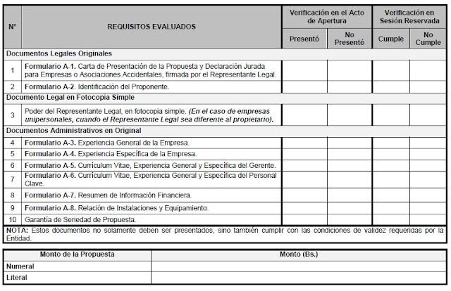 FORMULARIO V-1a VERIFICACIÓN DE LOS DOCUMENTOS LEGALES Y