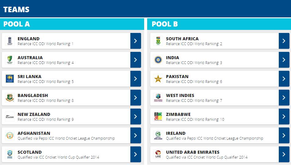 No 1 Indian Teams Cricket World Cup 2015 Cricket World