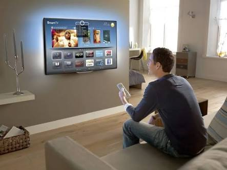 Factors To Consider Before Buying A New TV