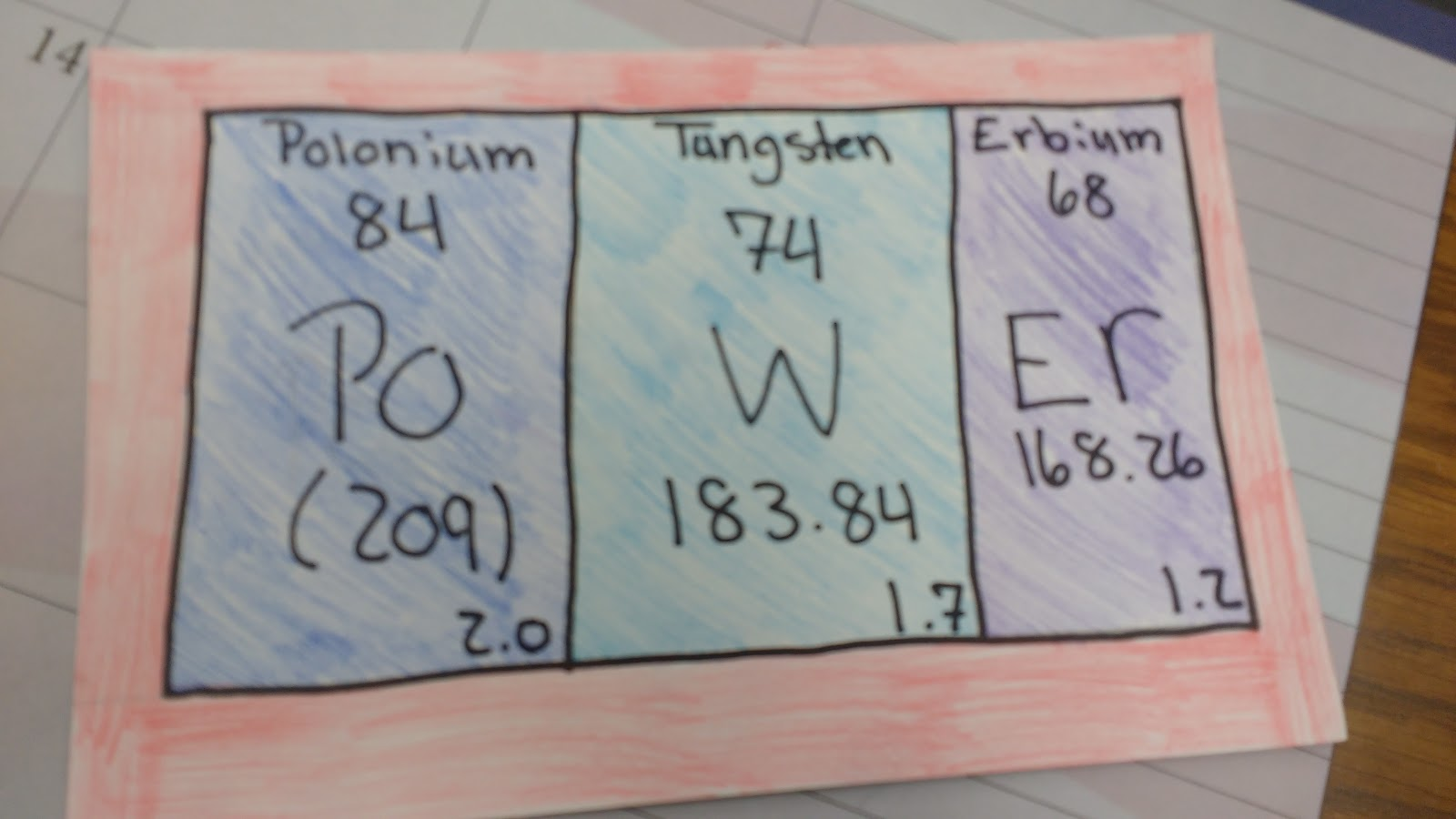 i am so impressed with how creative my students have been - Periodic Table Name Plate