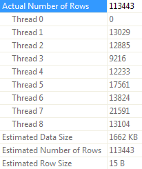 Execution on 8 threads