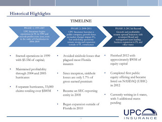 UIHC Underwritten public offering on general stock