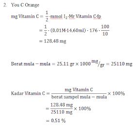 Wangi Kritalini Laporan Penentuan Kadar Vitamin C Iodometri