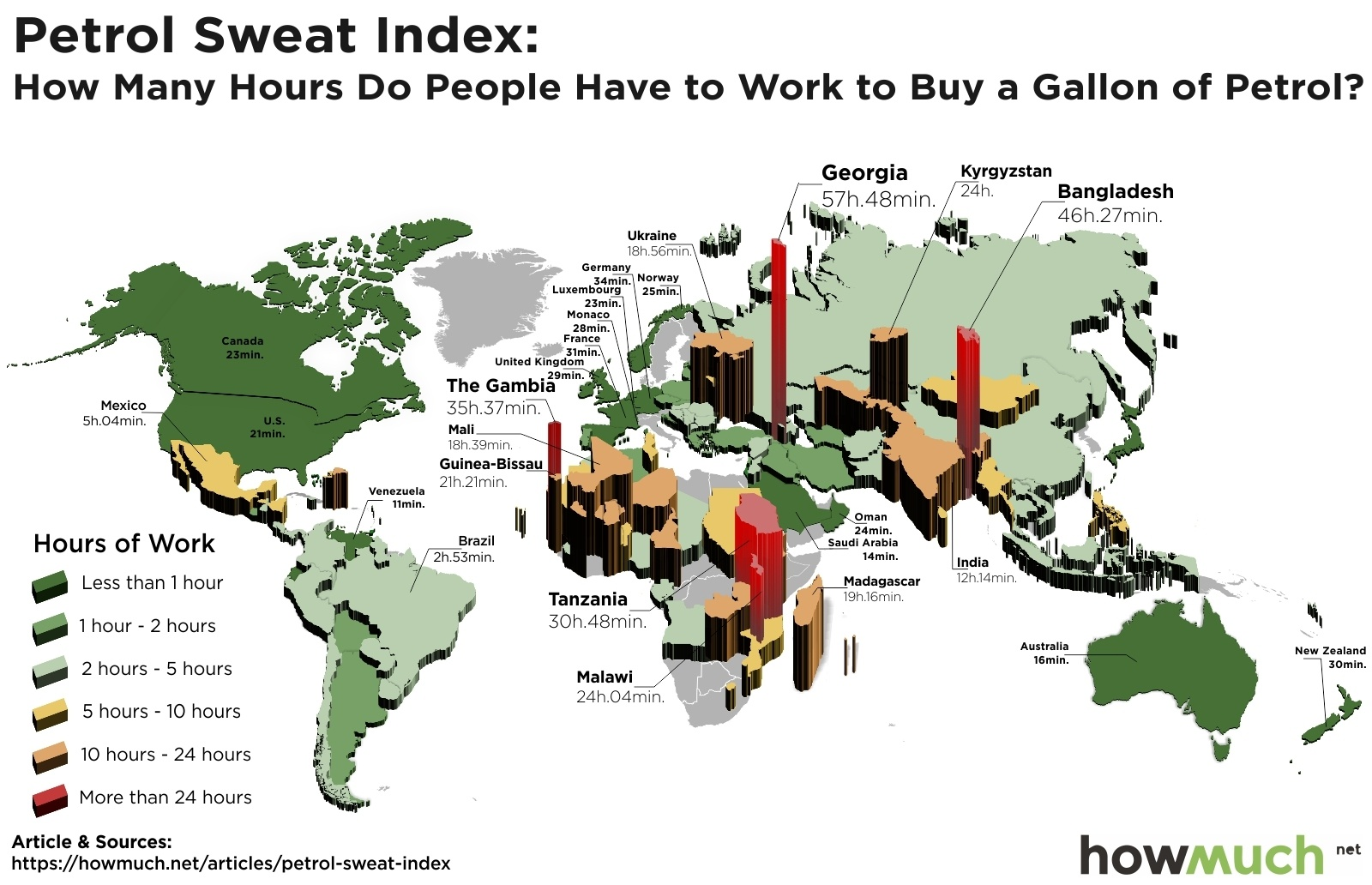 Petrol sweat index: How many hours do people have to work to buy a gallon of petrol?