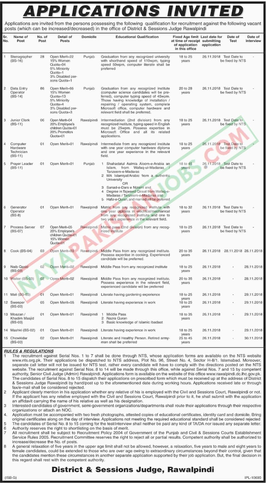 Rawalpindi District And Session Judge Jobs November 2018, NTS Application Form, Session Judge Jobs Rawalpindi  November