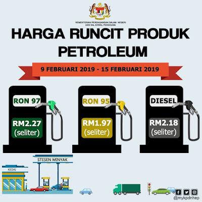 Penetapan Harga Runcit Produk Petroleum Secara Mingguan (9 Februari 2019 - 15 Februari 2019) Berdasarkan Harga Yang Dikeluarkan Oleh Kementerian Kewangan Malaysia (MOF)