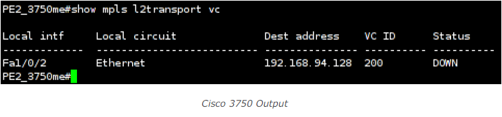 Cisco 3750ME was configured, but not activated virtual circuit