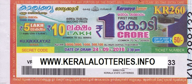 Kerala lottery result official copy of Karunya_KR-123
