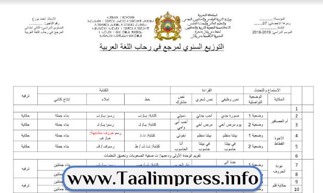 التوزيع السنوي لمرجع في رحاب اللغة العربية للمستوى الثاني قابل للتعديل - شتنبر 2018