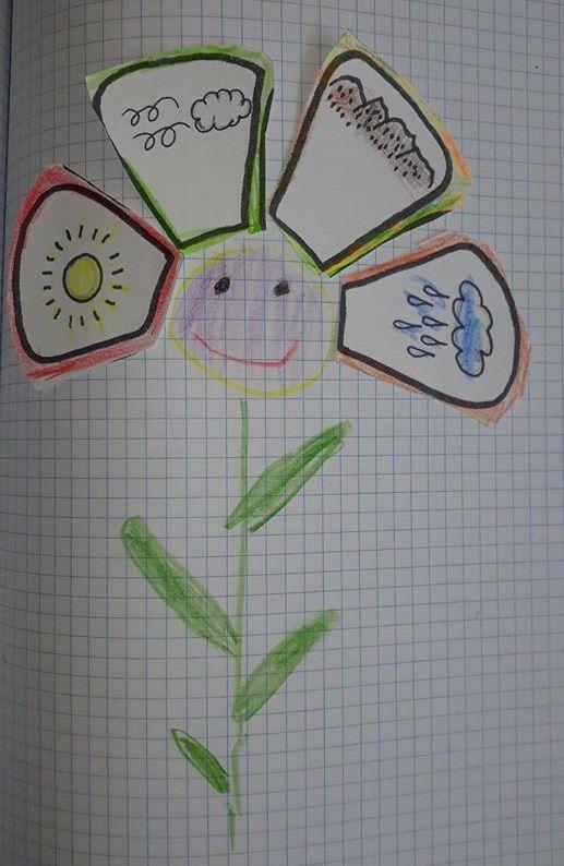 Znalezione obrazy dla zapytania: czego potrzebują rośliny wiosną