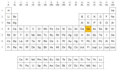 Qumicas el germanio localizacin del germanio en la tabla peridica urtaz Gallery