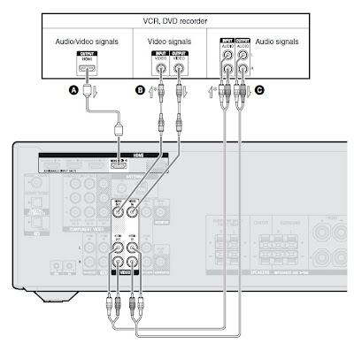 Official Sony STR-DH520 forum - Page 2 - AVS Forum | Home Theater