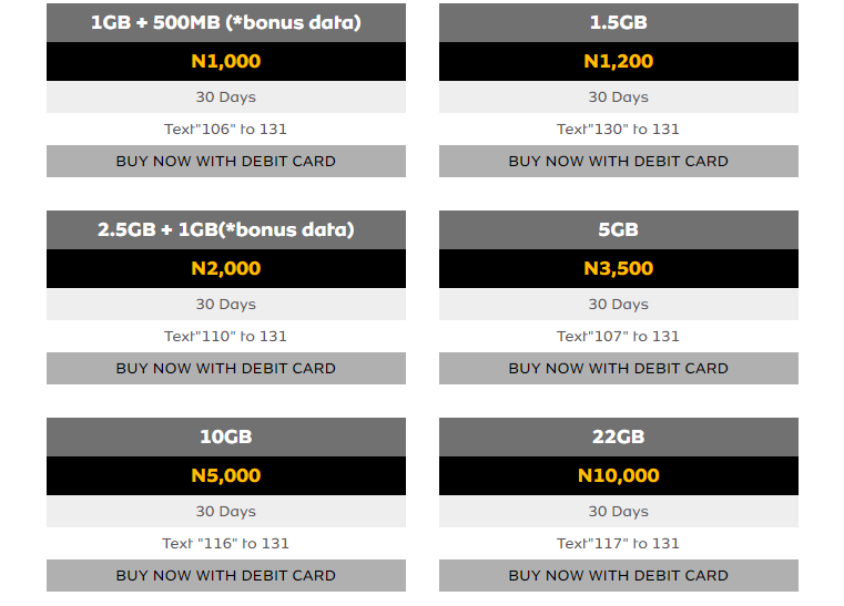 MTN NG Data Plans Codes For July 2018 [PC, Android & iOS]