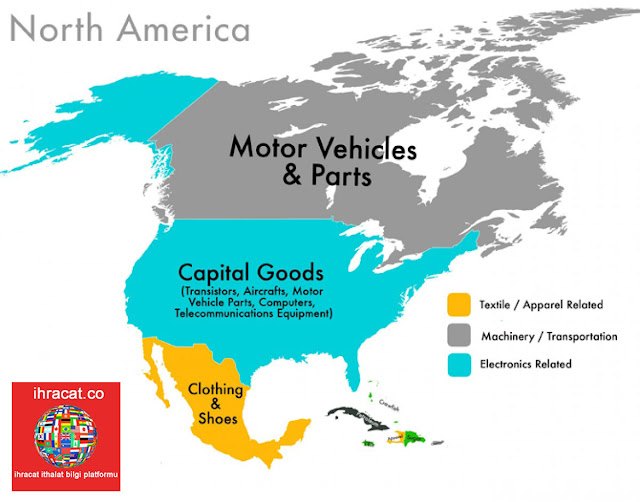 america export value