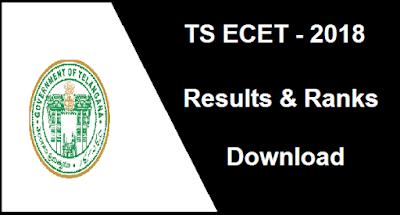 TS ECET Results 2018, Manabadi Schools9 TS ECET 2018 Results
