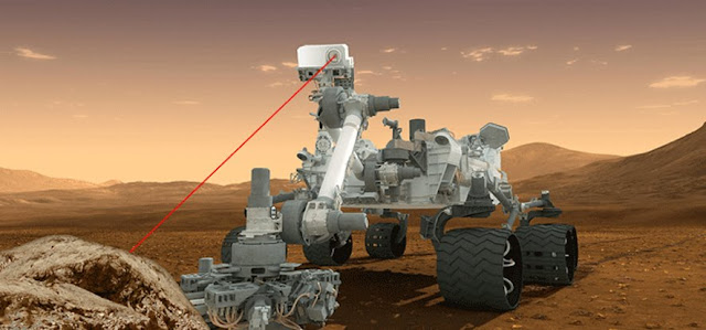 Tàu thăm dò Curiosity của NASA đã bắn tia laser vào đá Sao Hỏa bằng thiết bị ChemCam, tính đến tháng 7 năm 2016 đã có hơn 350.000 vụ nổ đá được tạo nên bởi tia laser này. Hình ảnh đồ họa bởi họa sĩ. Credit: NASA/JPL-Caltech.