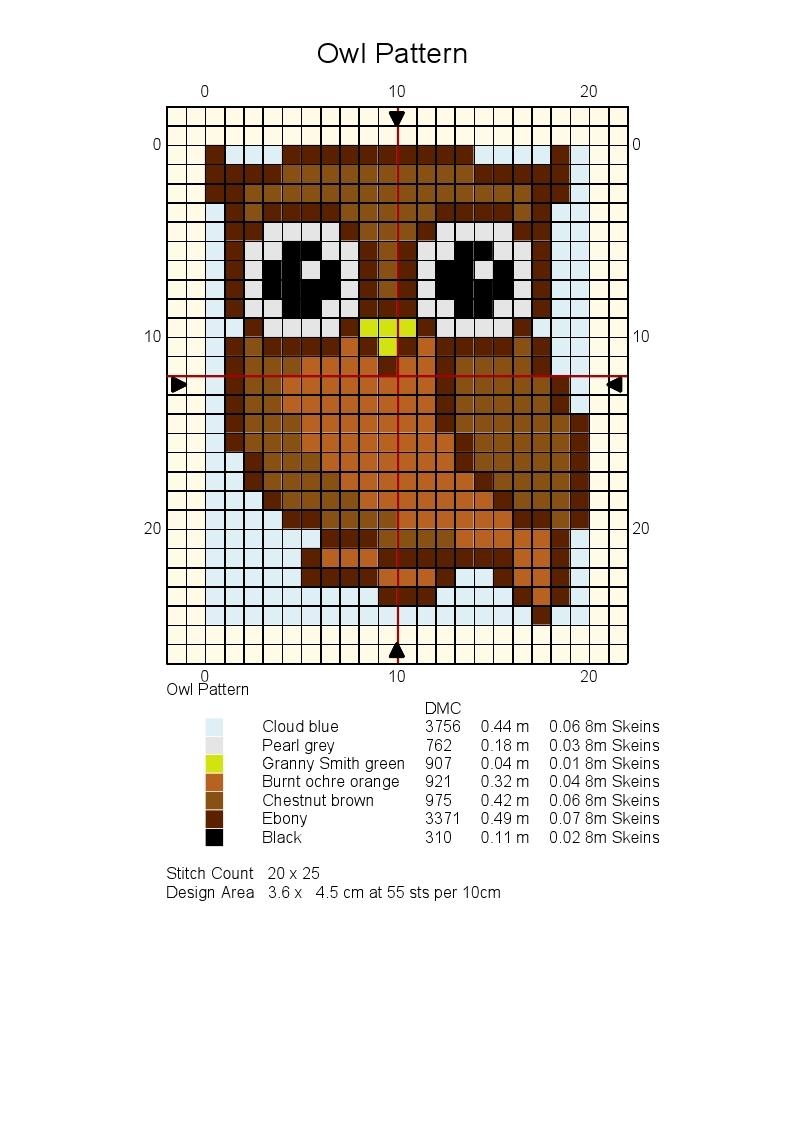 kendall summerhawk vip day pdf
