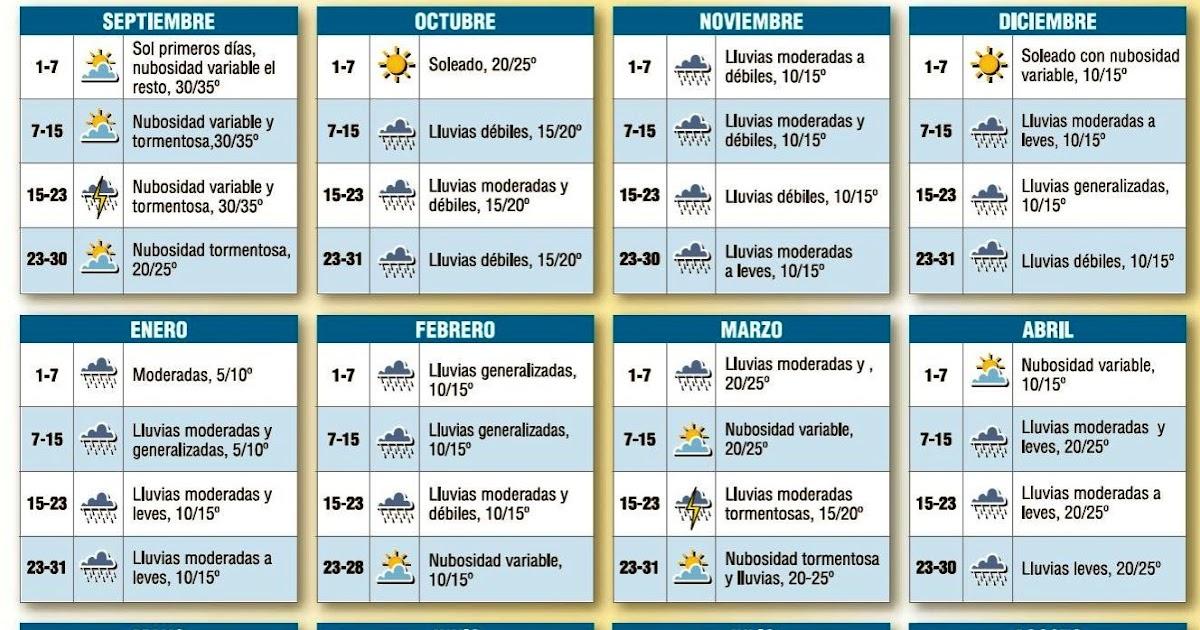 Calendario Cabanuelas.Amigos Del Huerto De Palma Del Rio Las Cabanuelas No Dan