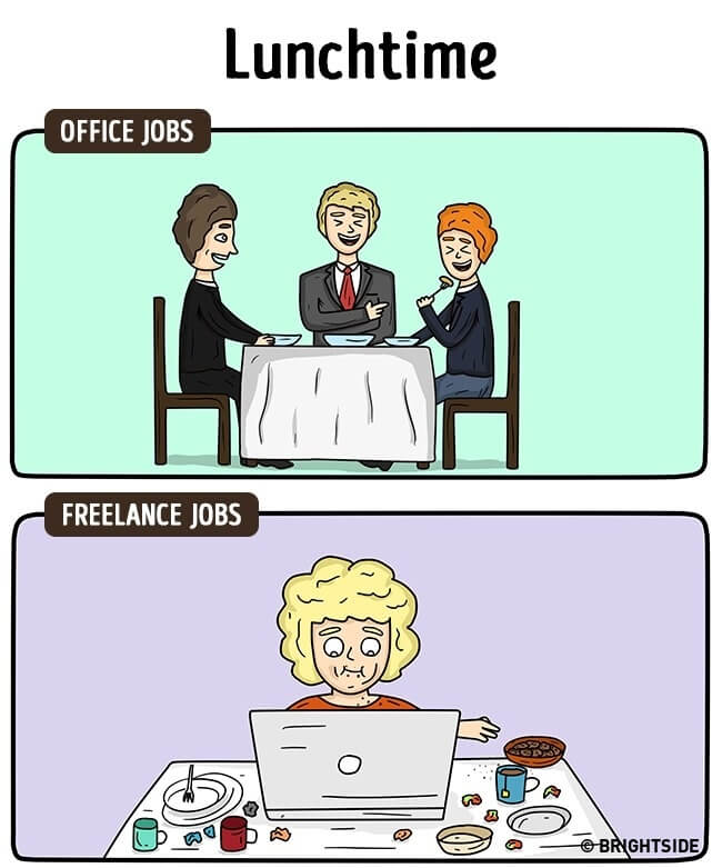 perbedaan kerja, karyawan kantoran dengan freelance