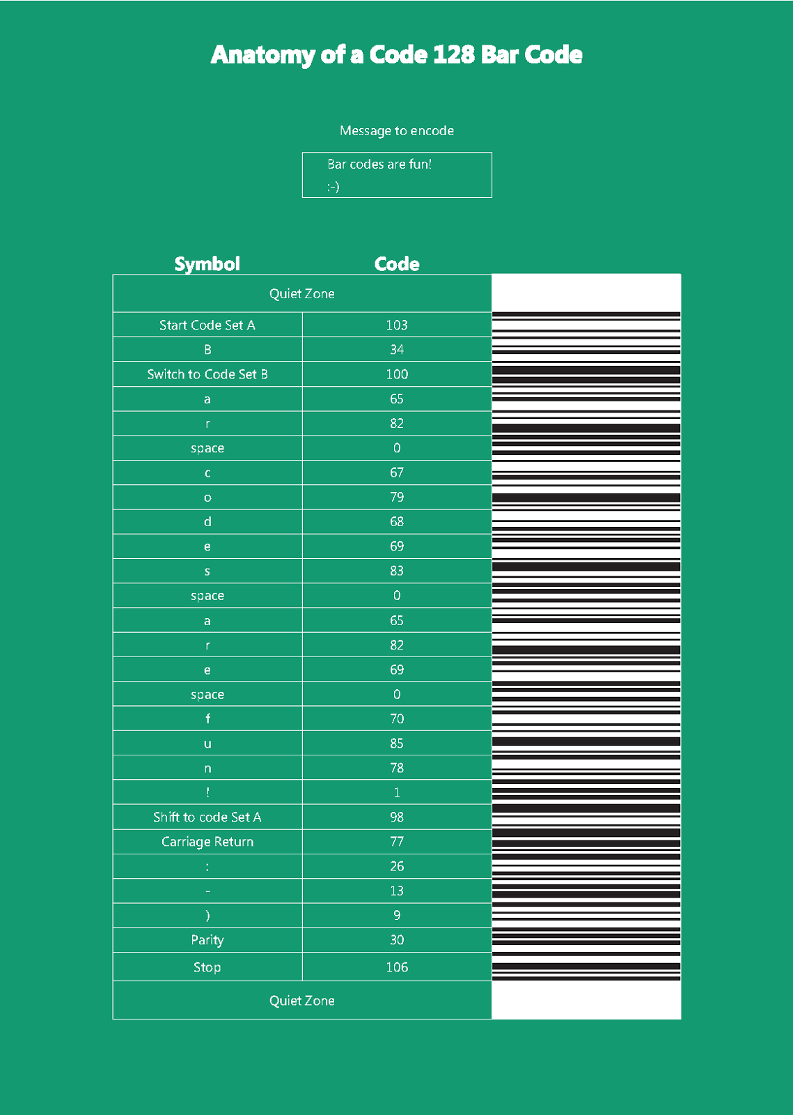 barcode explanation