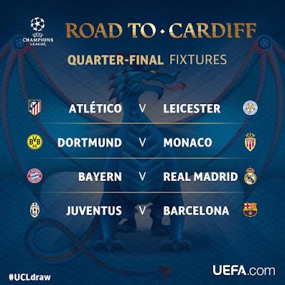 Cuartos final champions league 2016 - 2017