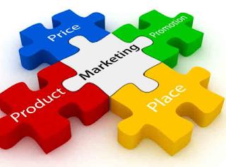 Mengenal Strategi Marketing