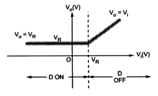 Parallel Clipper Circuits with Reference Voltage VR ~ your