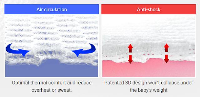 3D stroller liner mamaway