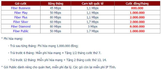 Lắp Mạng Internet FPT Phường Phước Hải 3