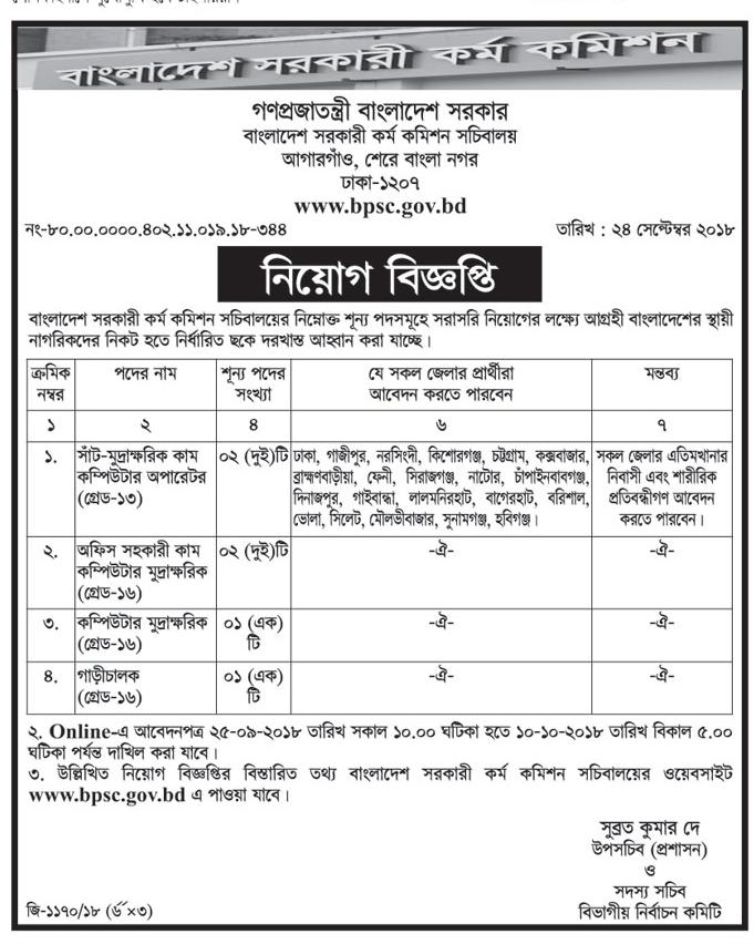 Bangladesh Public Service Commission (BPSC) Job circular 2018