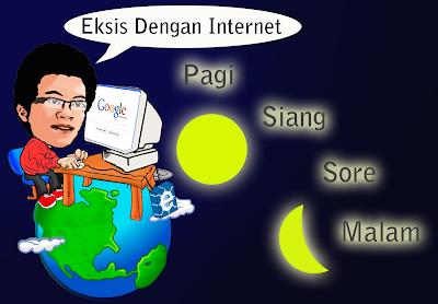Raih apa yang kamu mau dengan Eksis di Internetmu