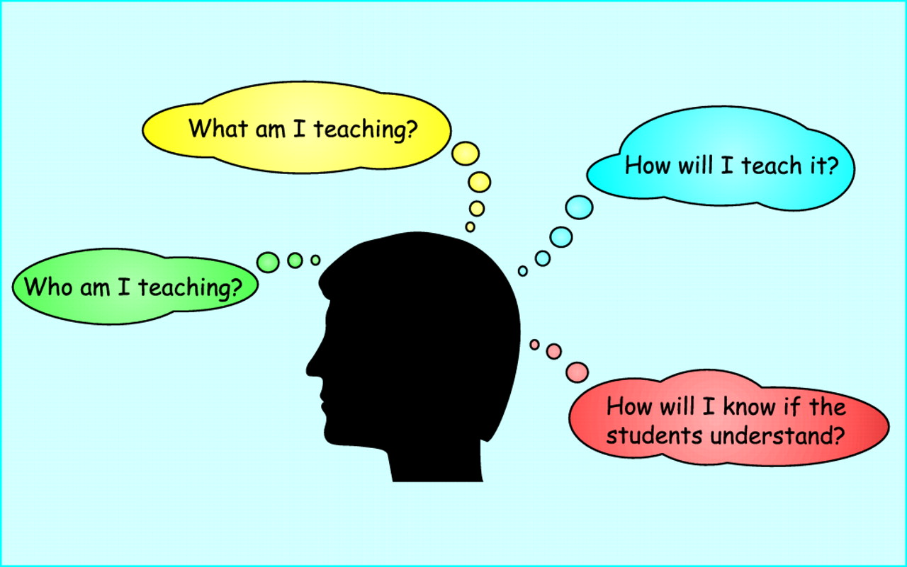 http://www.sanantonioalliance.org/wp-content/uploads/lesson-plans-and-aims.jpg