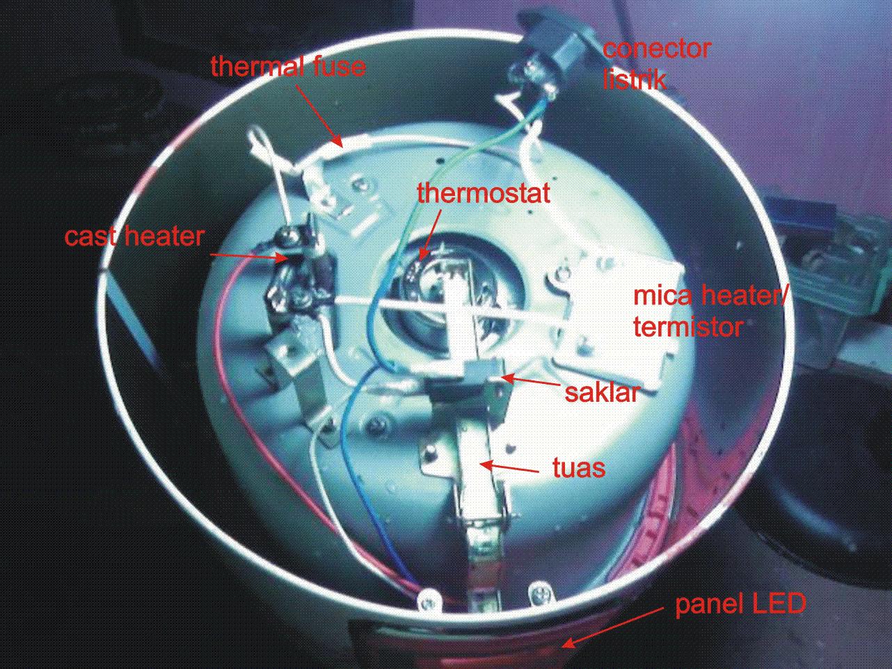 kyowa rice cooker wiring diagram truck lite trailer cb td elsavadorla