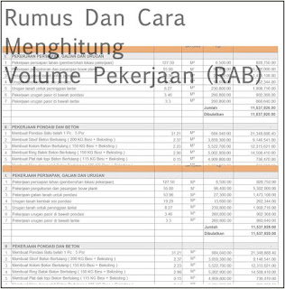 Rumus Dan Cara Menghitung Volume Pekerjaan (RAB)
