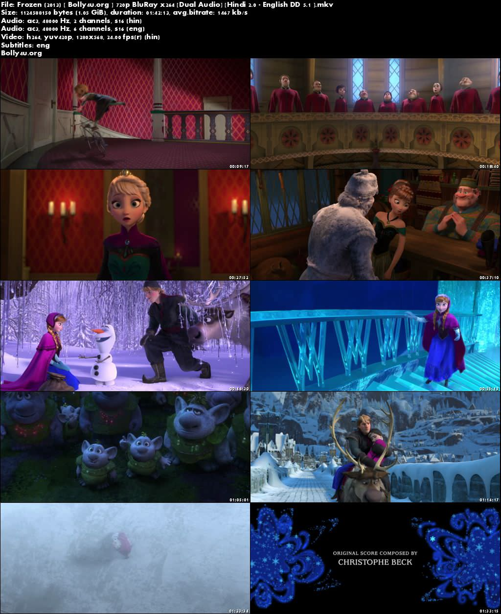 Frozen 2013 BluRay 300MB Hindi Dubbed Dual Audio 480p Download
