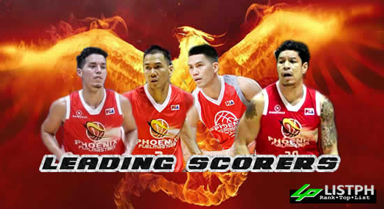 List of Leading Scorers Phoenix Fuelmasters 2017 PBA Commissioner's Cup
