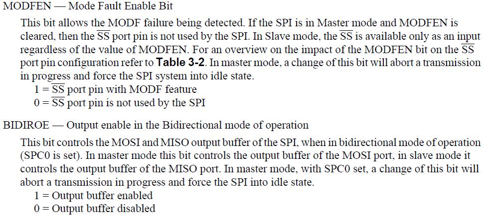 Verification Protocols: SPI Protocol