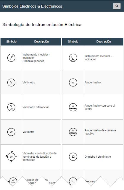 Símbolos de Instrumentación Eléctrica