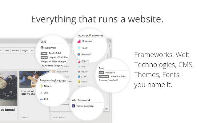 Discover what all Tools and Plug-ins a website is using with WhatRuns