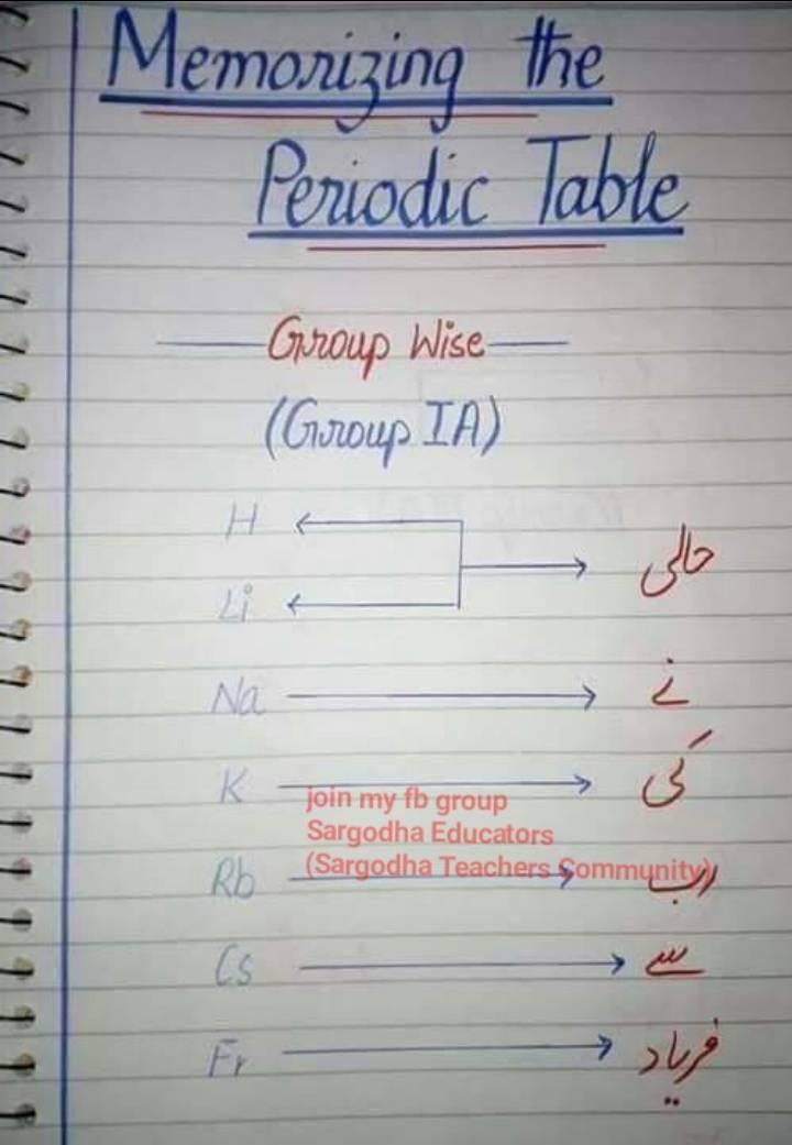 Group I A Mnemonics